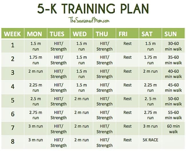 Running Room Learn To Run Plan