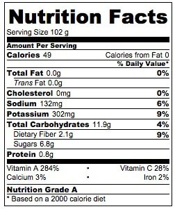 Mom's Orange Glazed Carrots Nutrition Information