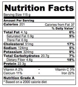 Healthy 4-Ingredient Chicken Enchilada Casserole Nutrition Information